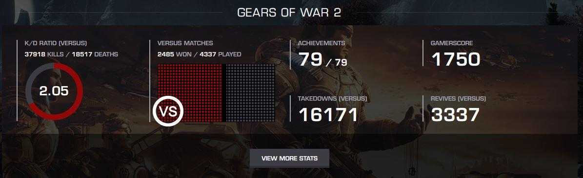 gears2