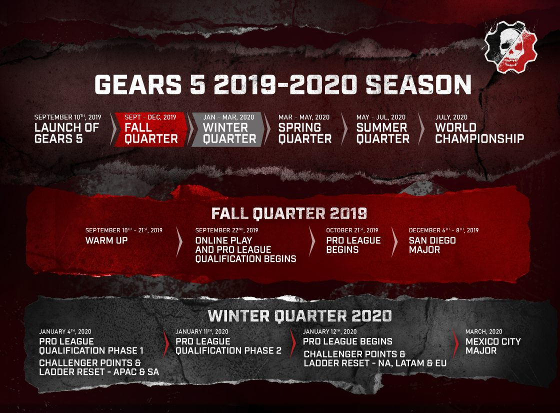 Esports Events 2020.Gears 5 Esports Overview Gears Of War Official Site